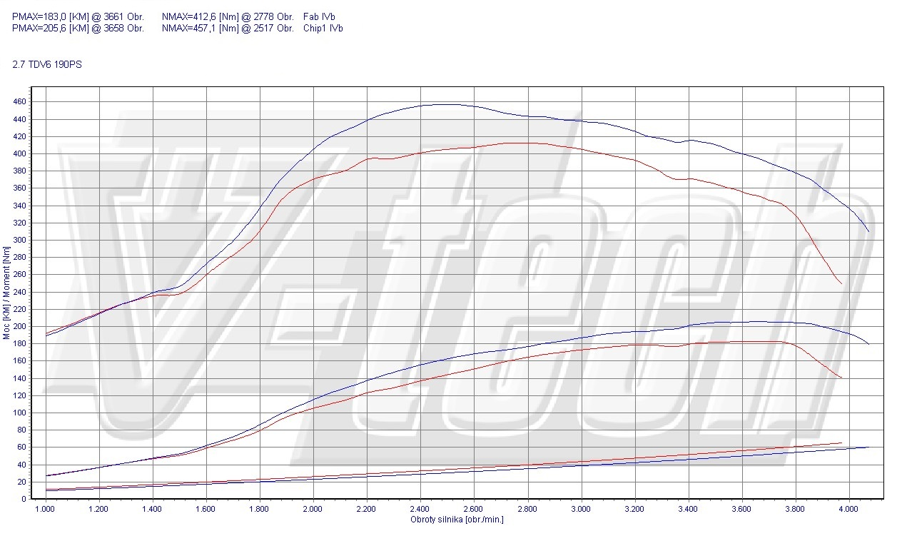 1991 geo metro fuse box diagram  diagrams  autosmoviles com