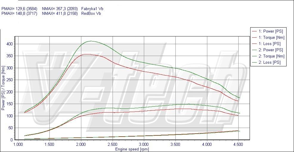 38 ford windstar engine diagram 2003 ford escape engine