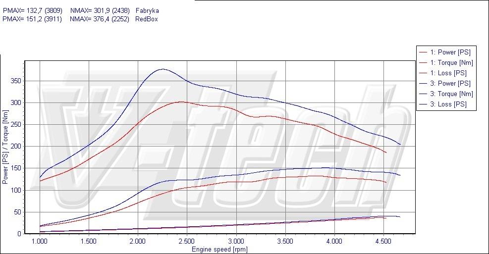 Box Type: Fiat Scudo 2 0 Jtd Wiring Diagram At Submiturlfor.com